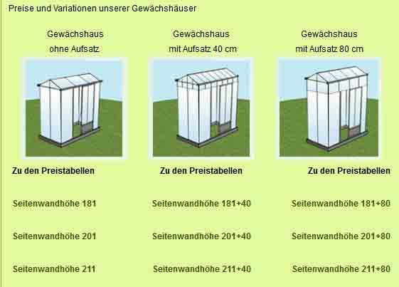 Gewächshauser / Gewächshaus-Seitenwandhöhe-Gewächshäuser-Aufsätze