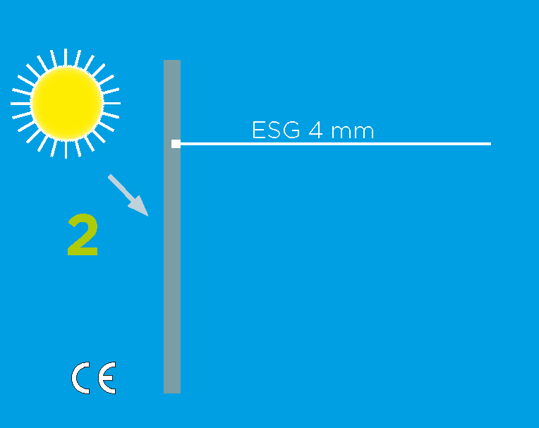 Glashausexperte_Palmen_Floatglas_4mm_ESG_Grafik.png