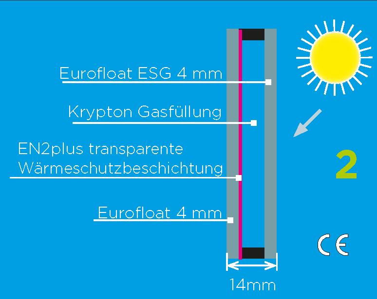 Glashausexperte_Palmen_Isolierverglasung_ESG_mit_Krypton_Gasfuellung_Ug_1.44__Grafik.png.0__Grafik.png
