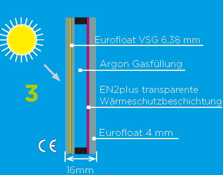 Glashausexperte_Palmen_Isolierverglasung_VSG_mit_Argon_Gasfuellung_Ug_2.0__Grafik.png