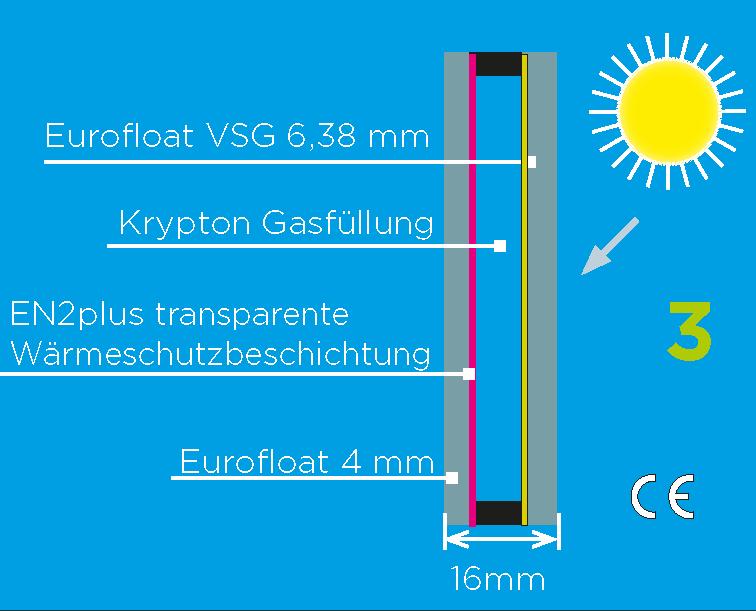 Glashausexperte_Palmen_Isolierverglasung_VSG_mit_Krypton_Gasfuellung_Ug_1.44__Grafik.png