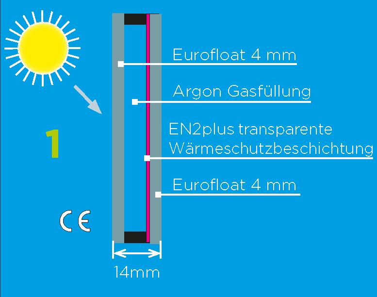 Glashausexperte_Palmen_Isolierverglasung_mit_Argon_Gasfuellung_Ug_2.0_Grafik.png
