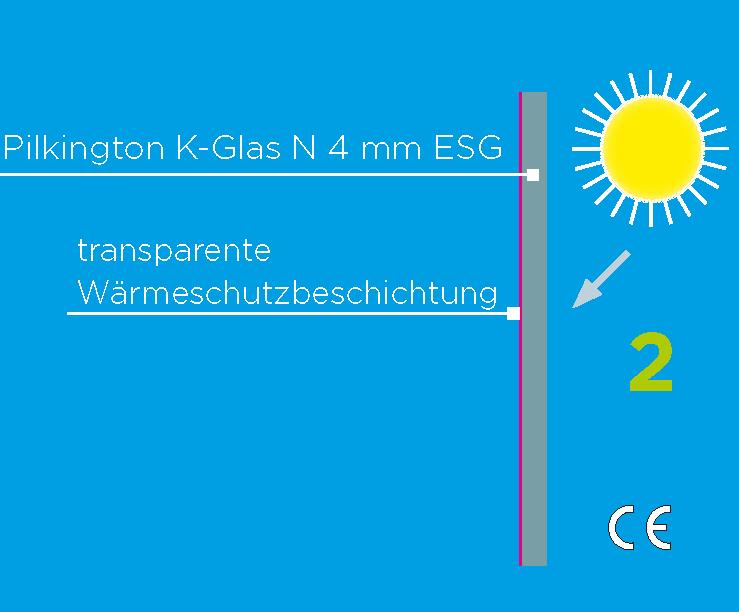 Glashausexperte_Palmen_Kglas_4mm_ESG_Grafik.png