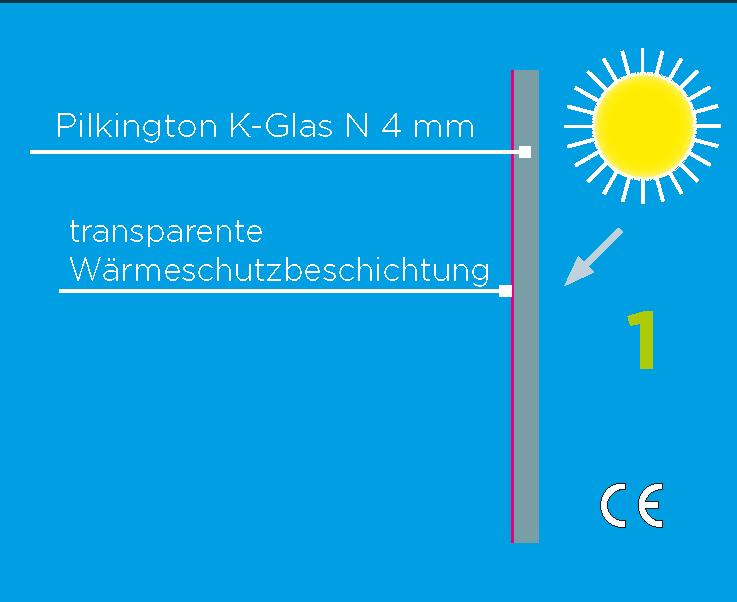 Glashausexperte_Palmen_Kglas_4mm_Grafik.png