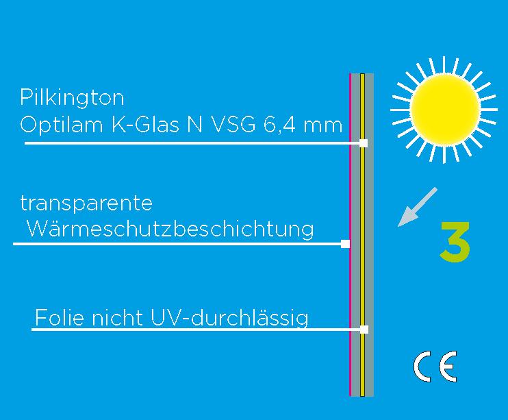 Glashausexperte_Palmen_Kglas_4mm_VSG_Grafik