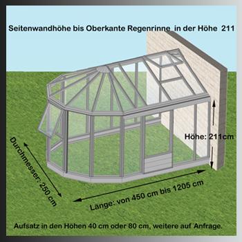 Sehr Gewächshäuser & Gewächshaus-Zubehör Orangerien Glapavillons RU87